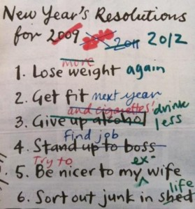 New Year's Resolutions Whiteboard